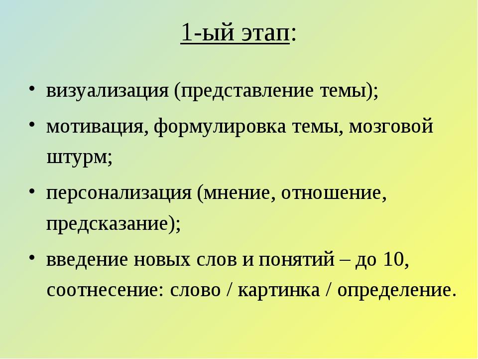 1-ый этап: визуализация (представление темы); мотивация, формулировка темы, м...