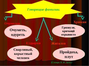 Очумелов Хрюкин Елдырин Жигалов Говорящие фамилии. Очуметь, одуреть Сварливый