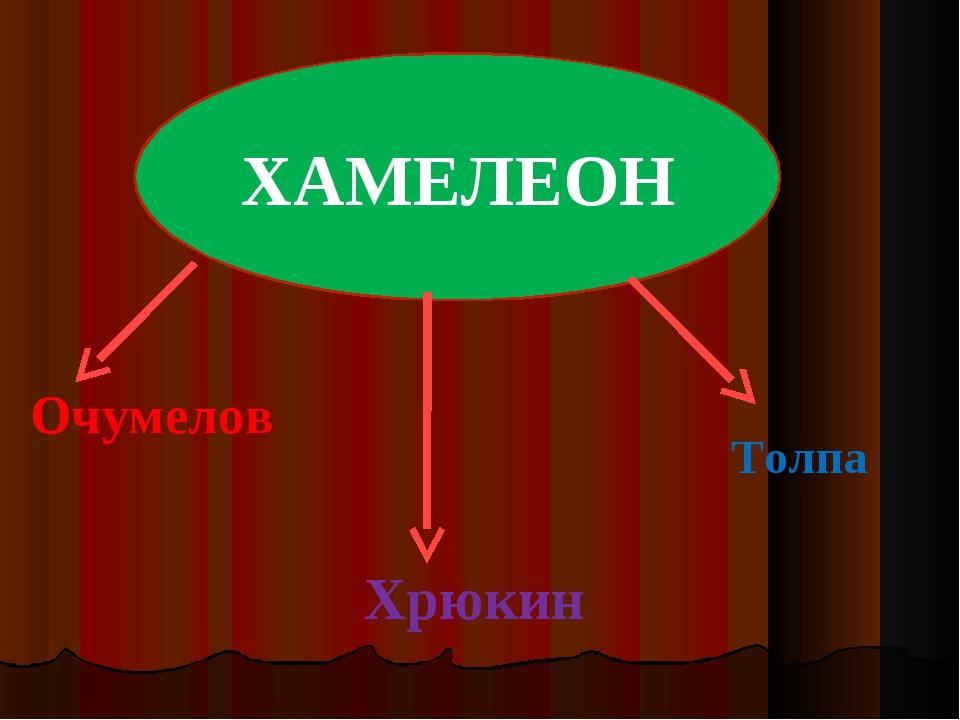 ХАМЕЛЕОН Очумелов Хрюкин Толпа
