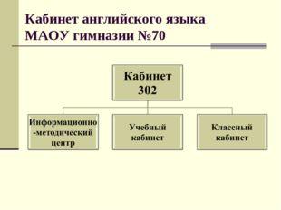 Кабинет английского языка МАОУ гимназии №70