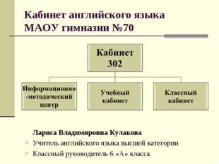 Лариса Владимировна Кулакова Учитель английского языка высшей категории Клас