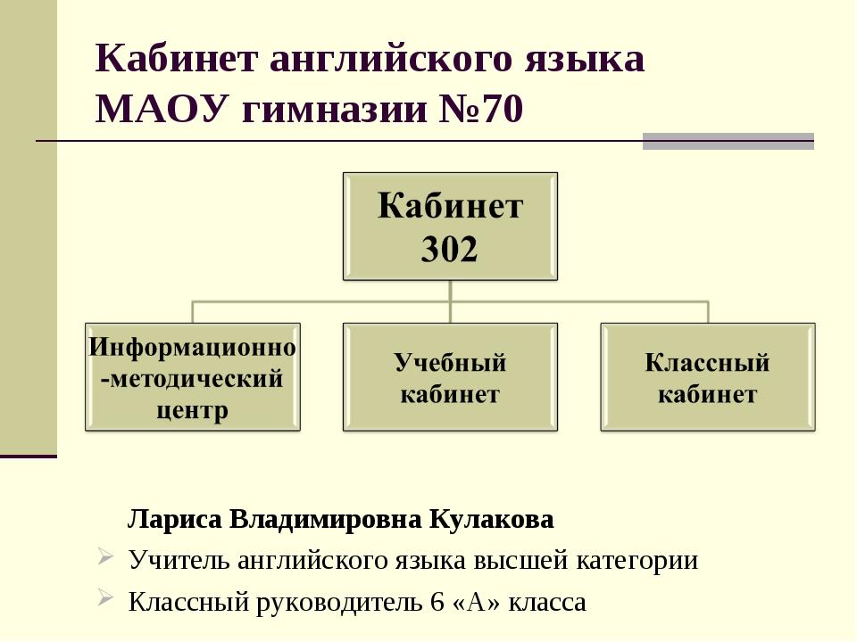 Лариса Владимировна Кулакова Учитель английского языка высшей категории Клас...