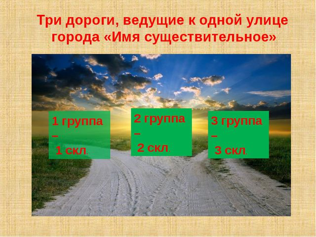 1 группа – 1 скл. 2 группа – 2 скл. 3 группа – 3 скл. Три дороги, ведущие к о...