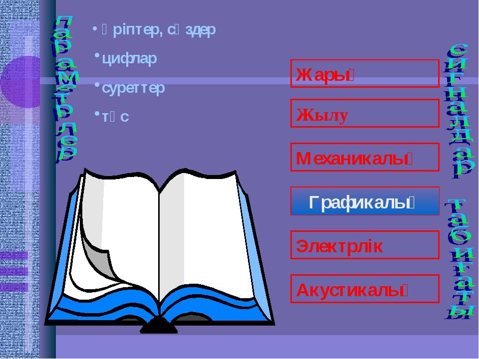 Графикалық әріптер, сөздер цифлар суреттер түс