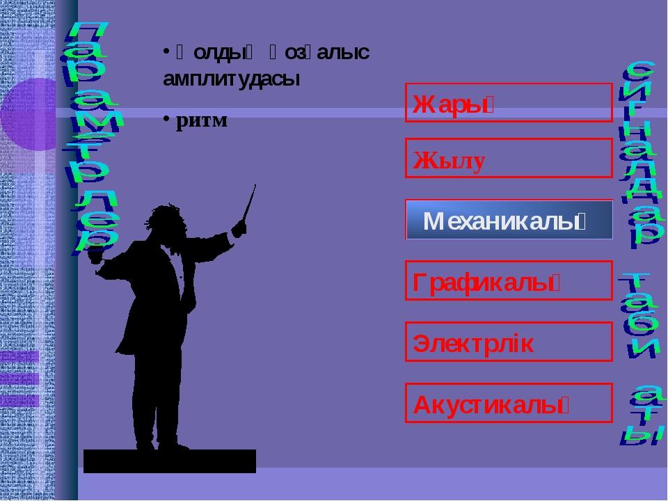 Механикалық Қолдың қозғалыс амплитудасы ритм