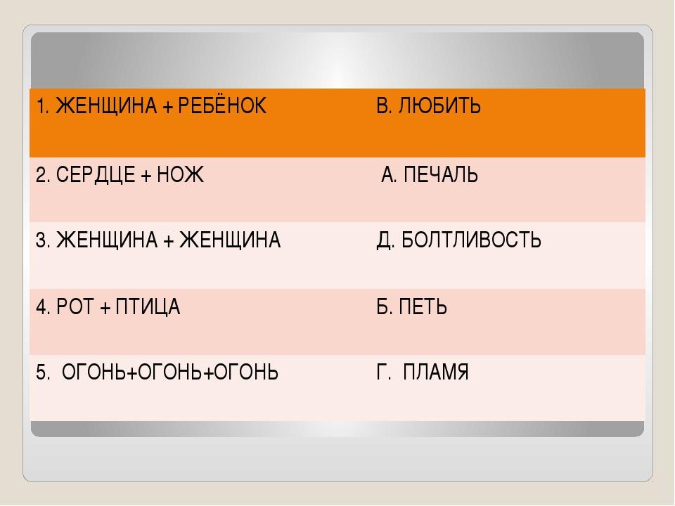 1. ЖЕНЩИНА + РЕБЁНОК В. ЛЮБИТЬ 2. СЕРДЦЕ + НОЖ А. ПЕЧАЛЬ 3. ЖЕНЩИНА+ ЖЕНЩИН...