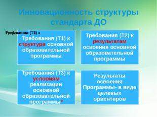 Инновационность структуры стандарта ДО