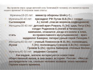 Мы провели опрос среди жителей села Тиличики(30 человек): кто является герое