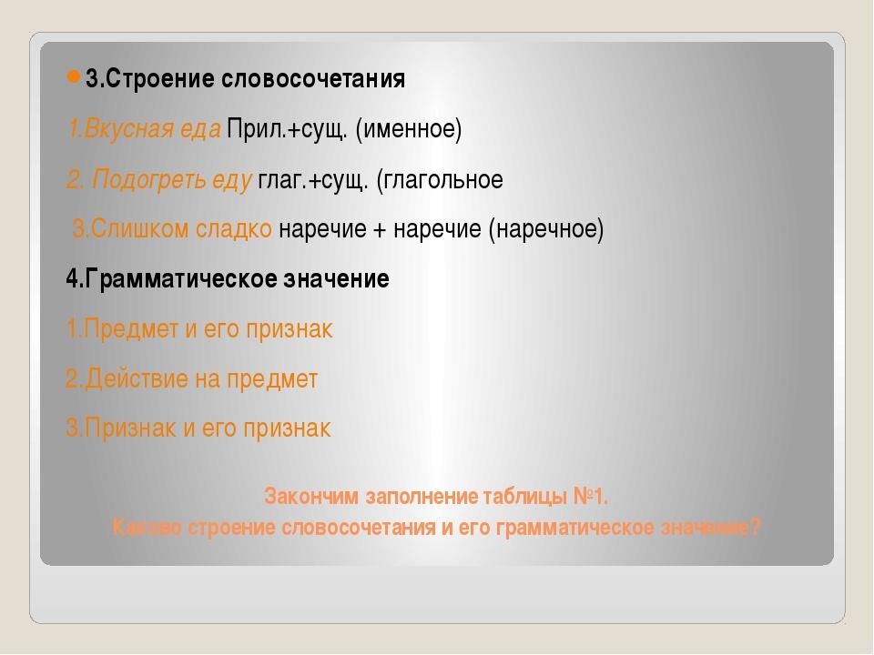 Закончим заполнение таблицы №1. Каково строение словосочетания и его граммати...