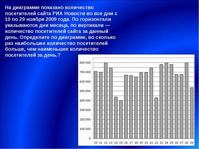 На диаграмме показано количество посетителей сайта РИА Новости во все дни с 1...