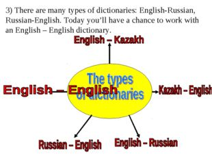 3) There are many types of dictionaries: English-Russian, Russian-English. To