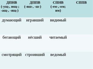 ДПНВ (-ущ-, ющ-; -ащ-, -ящ-)ДППВ (-вш-, -ш-)СПНВ (-ем-,-ом; им)СППВ думающ
