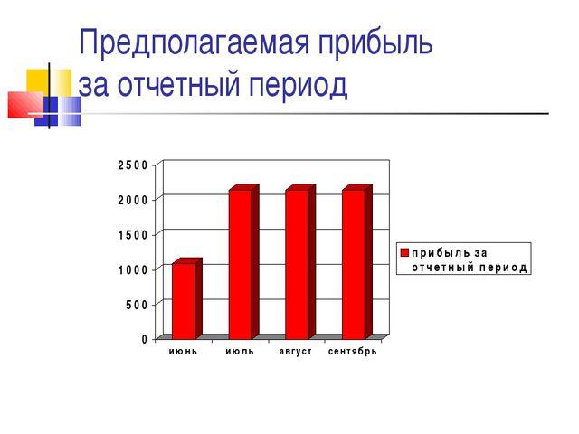 Предполагаемая прибыль за отчетный период