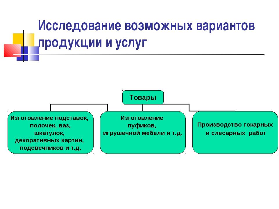 Исследование возможных вариантов продукции и услуг