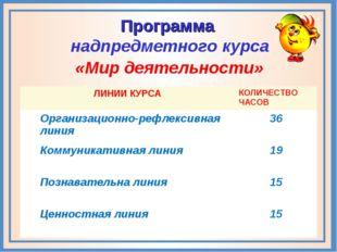 Программа надпредметного курса «Мир деятельности» ЛИНИИ КУРСАКОЛИЧЕСТВО ЧАСО