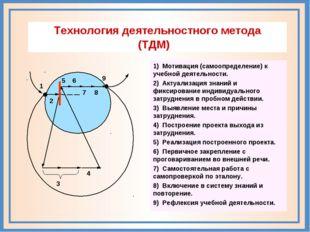 5 6 9 8 3 4 7 1 2 Технология деятельностного метода (ТДМ) 1) Мотивация (самоо