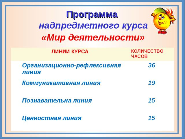 Программа надпредметного курса «Мир деятельности» ЛИНИИ КУРСАКОЛИЧЕСТВО ЧАСО...