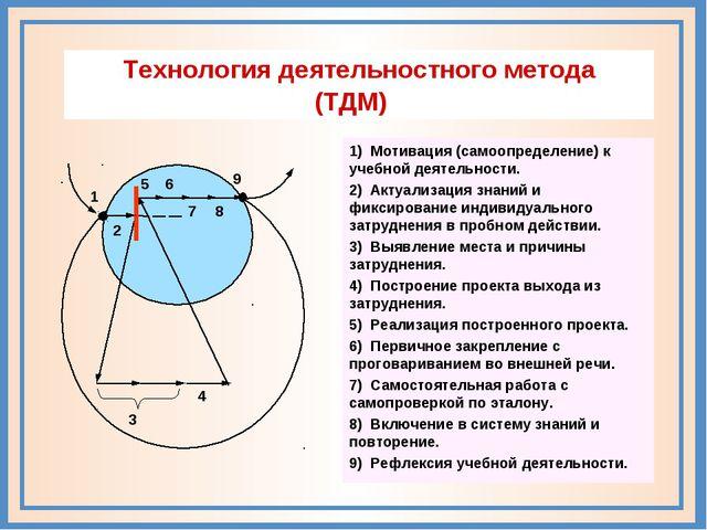 5 6 9 8 3 4 7 1 2 Технология деятельностного метода (ТДМ) 1) Мотивация (самоо...