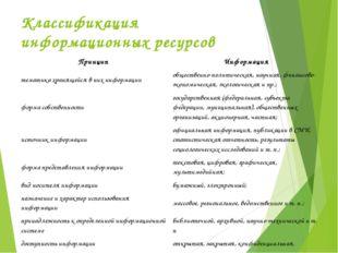 Классификация информационных ресурсов Принцип Информация тематикахранящейся в