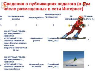Сведения о публикациях педагога (в том числе размещенных в сети Интернет) № п