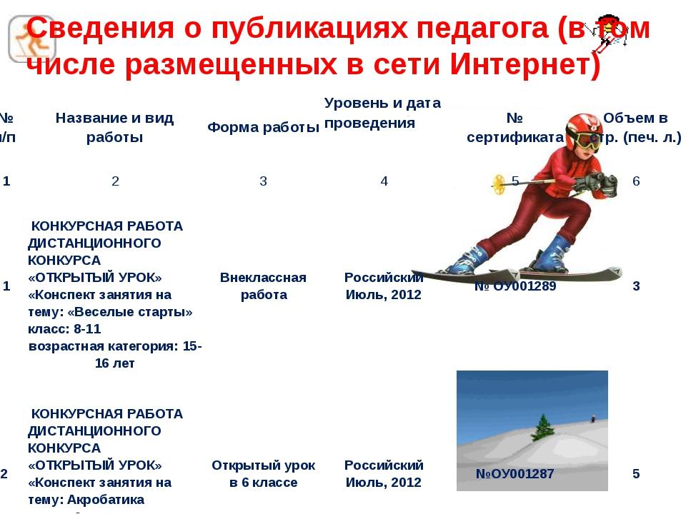 Сведения о публикациях педагога (в том числе размещенных в сети Интернет) № п...