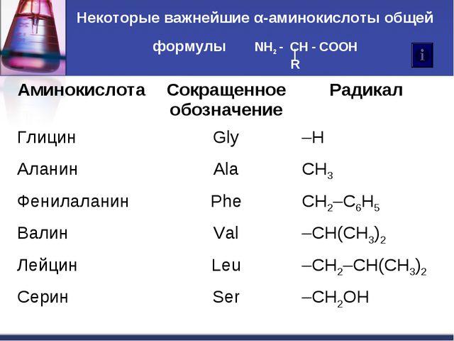 Некоторые важнейшие α-аминокислоты общей формулы NH2 - CH - COOH R Аминокисло...
