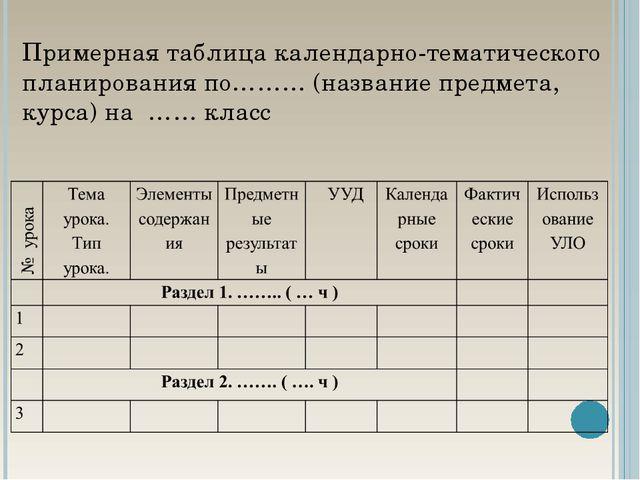 Примерная таблица календарно-тематического планирования по……… (название предм...