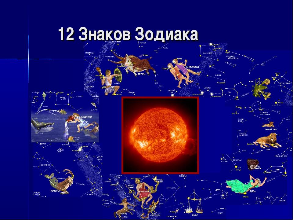 12 Знаков Зодиака
