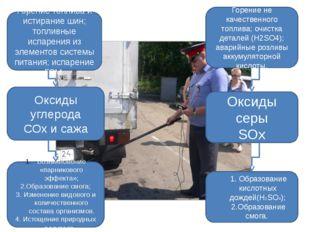 Горение не качественного топлива; очистка деталей (H2SO4); аварийные розливы