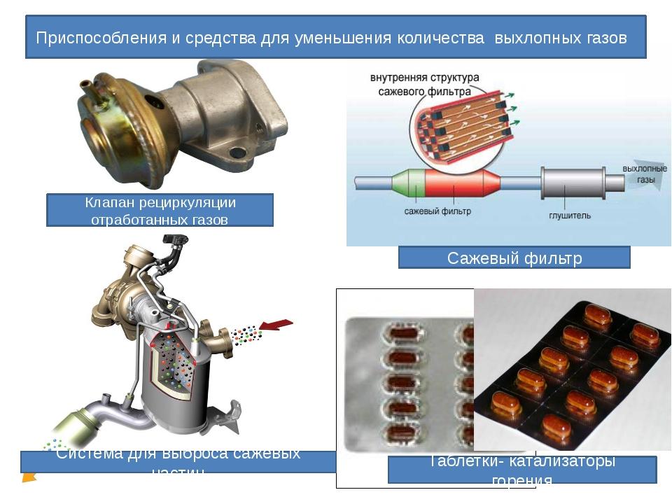 Приспособления и средства для уменьшения количества выхлопных газов Сажевый ф...