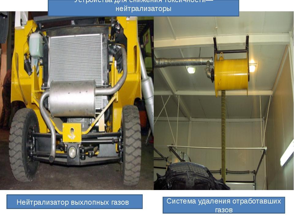 Нейтрализатор выхлопных газов Устройства для снижения токсичности—нейтрализат...