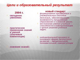 Цели и образовательный результат 2004 г. овладение умениями; практическое п
