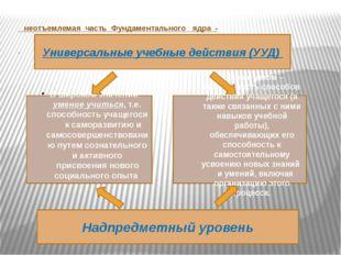 неотъемлемая часть Фундаментального ядра - Универсальные учебные действия (У