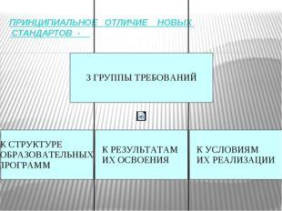 ПРИНЦИПИАЛЬНОЕ ОТЛИЧИЕ НОВЫХ СТАНДАРТОВ -