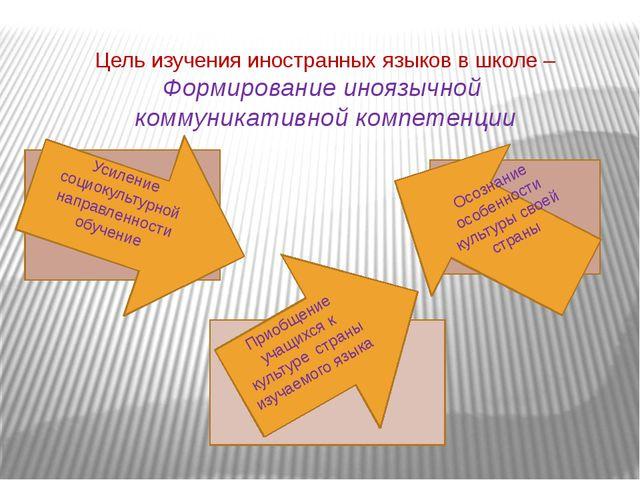 Цель изучения иностранных языков в школе – Формирование иноязычной коммуникат...