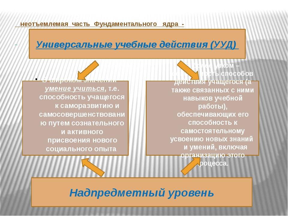 неотъемлемая часть Фундаментального ядра - Универсальные учебные действия (У...
