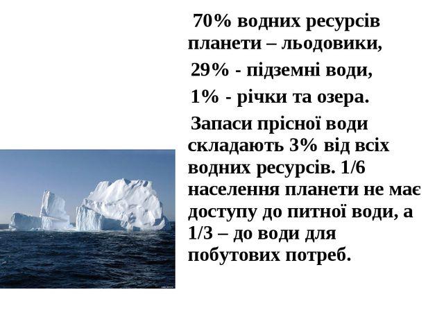 70% водних ресурсів планети – льодовики, 29% - підземні води, 1% - річки та...