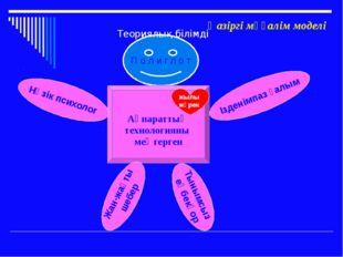 Қазіргі мұғалім моделі П о л и г л о т Теориялық білімді Ақпараттық технолог