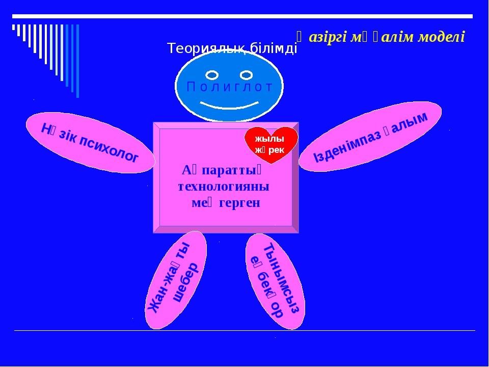 Қазіргі мұғалім моделі П о л и г л о т Теориялық білімді Ақпараттық технолог...
