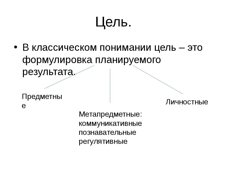Цель. В классическом понимании цель – это формулировка планируемого результат...