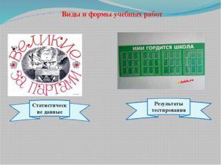 Виды и формы учебных работ Статистические данные Результаты тестирования