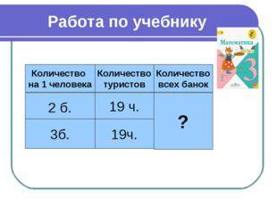 Работа по учебнику Количество на 1 человека Количество туристов Количество вс