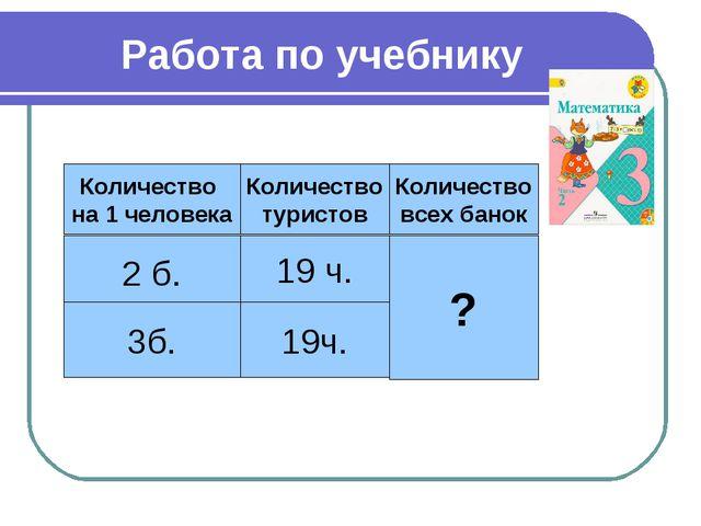 Работа по учебнику Количество на 1 человека Количество туристов Количество вс...