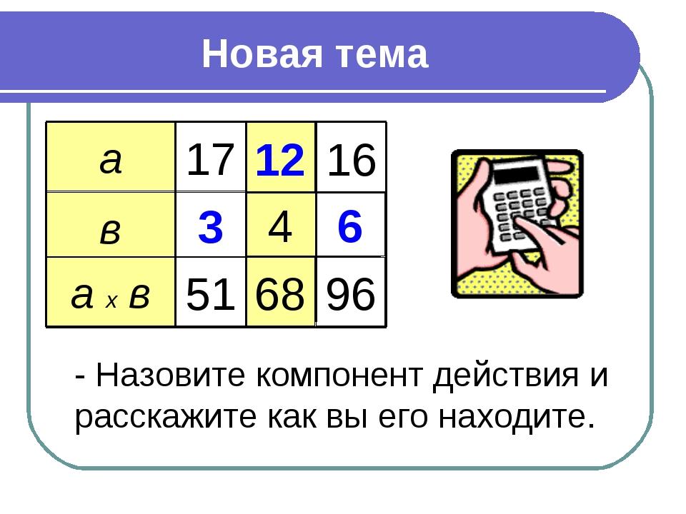 Новая тема а в а х в 17 12 16 3 4 6 51 68 96 - Назовите компонент действия и...