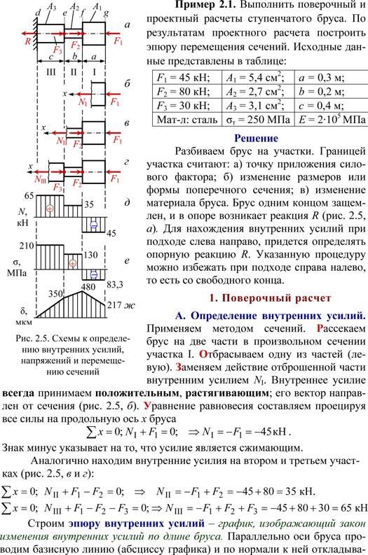 http://dx-dy.ru/risunki/sopromat/25-2.jpg