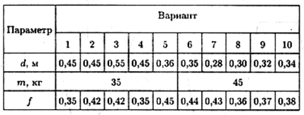 http://ok-t.ru/studopedia/baza12/1682960284107.files/image1773.png
