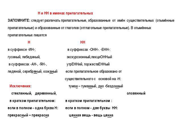 Н и НН в именах прилагательных ЗАПОМНИТЕ: следует различать прилагательные,...