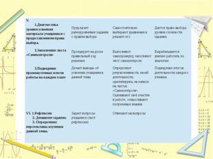 V. 1.Диагностика уровня усвоения материала учащимися с предоставлением права