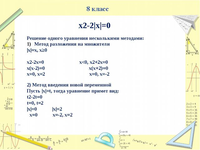 x2-2|x|=0 Решение одного уравнения несколькими методами: Метод разложения на...
