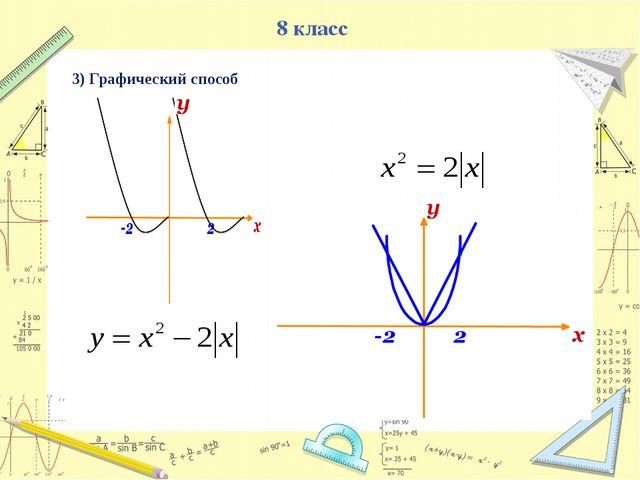 3) Графический способ 8 класс